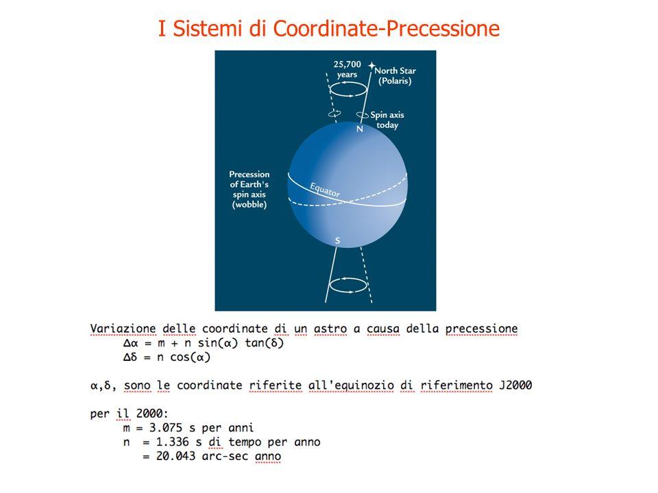 I Sistemi di Coordinate-Precessione