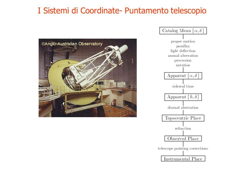 I Sistemi di Coordinate- Puntamento telescopio