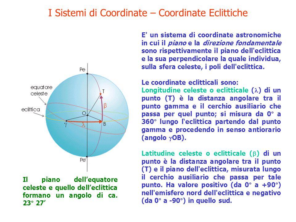 I Sistemi di Coordinate – Coordinate Eclittiche