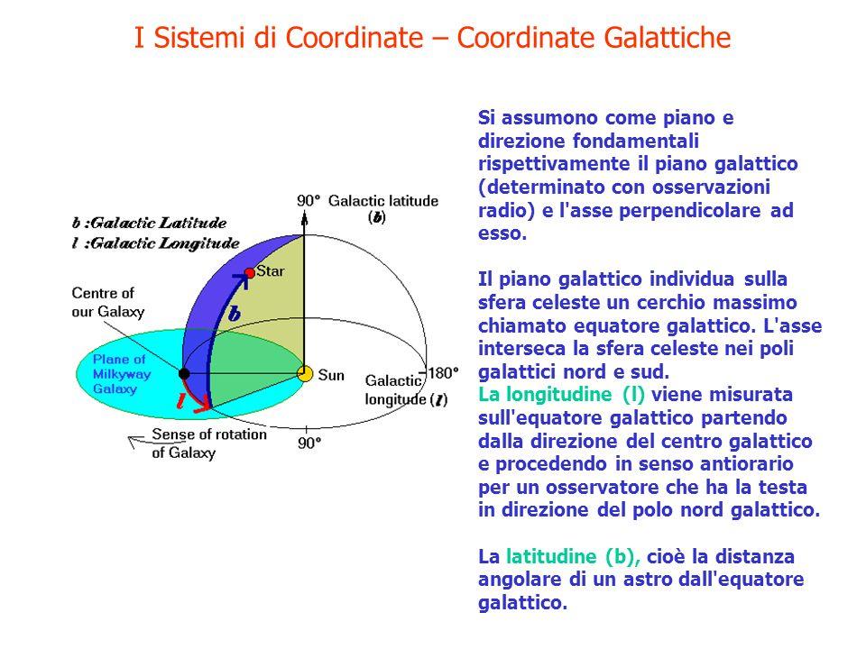 I Sistemi di Coordinate – Coordinate Galattiche