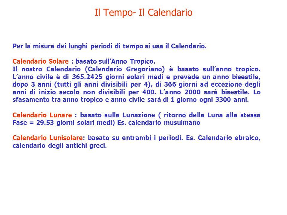 Il Tempo- Il Calendario