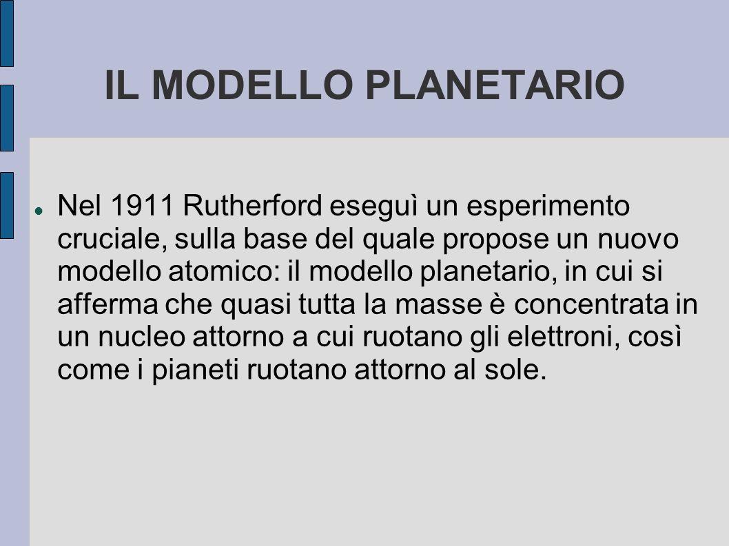 IL MODELLO PLANETARIO