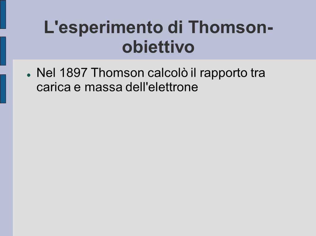 L esperimento di Thomson-obiettivo