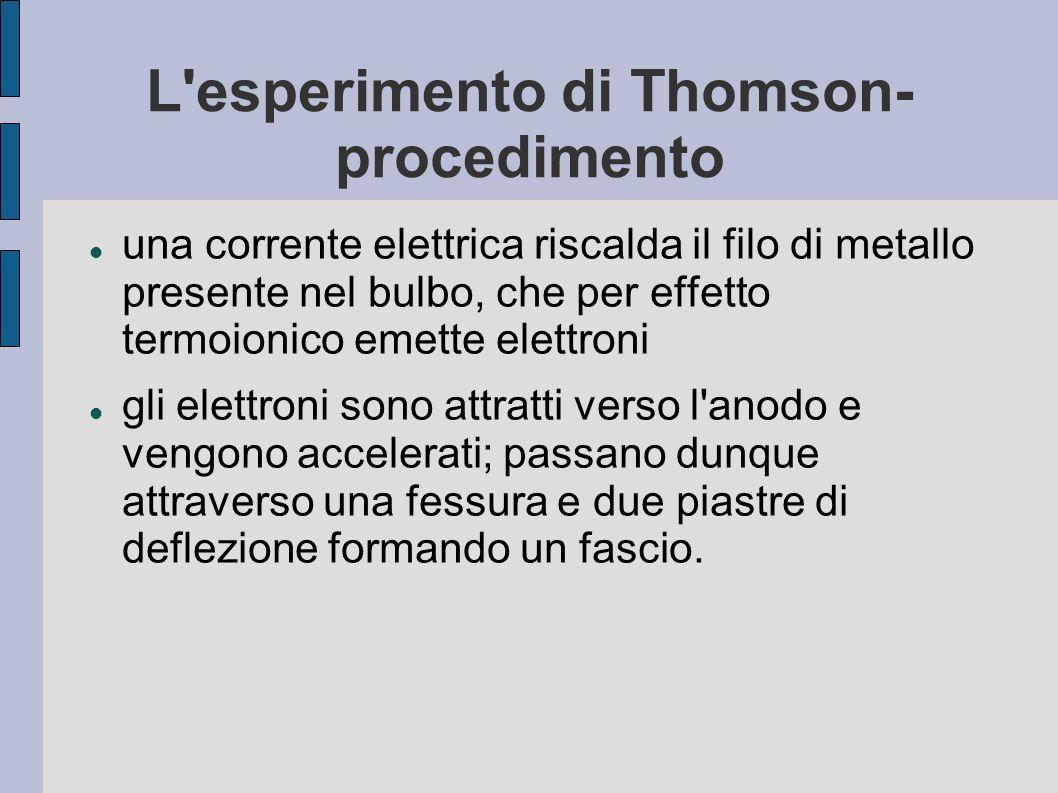 L esperimento di Thomson-procedimento