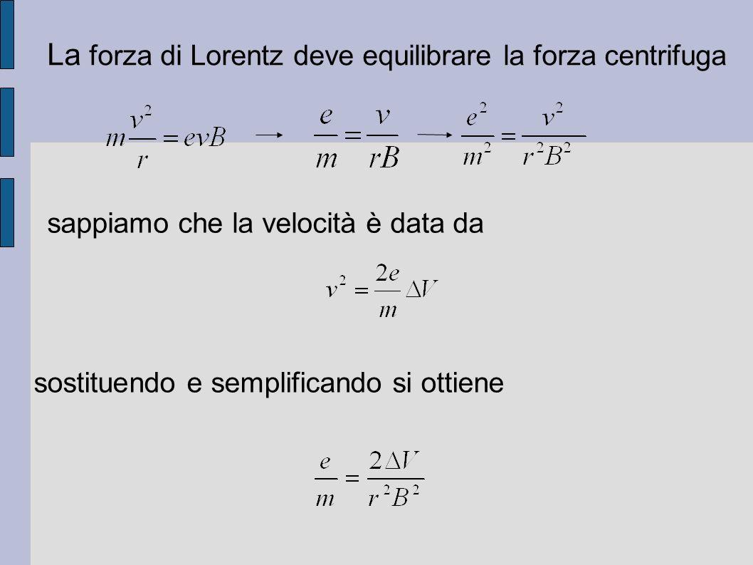 La forza di Lorentz deve equilibrare la forza centrifuga