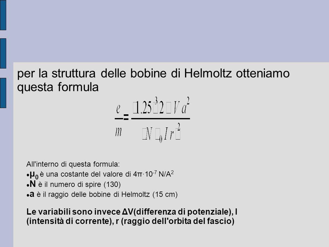 per la struttura delle bobine di Helmoltz otteniamo questa formula