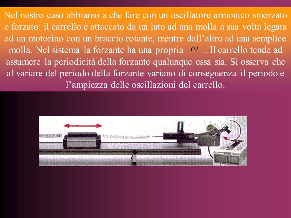 Nel nostro caso abbiamo a che fare con un oscillatore armonico smorzato e forzato: il carrello è attaccato da un lato ad una molla a sua volta legata ad un motorino con un braccio rotante, mentre dall'altro ad una semplice molla. Nel sistema la forzante ha una propria . Il carrello tende ad assumere la periodicità della forzante qualunque essa sia. Si osserva che al variare del periodo della forzante variano di conseguenza il periodo e l'ampiezza delle oscillazioni del carrello.