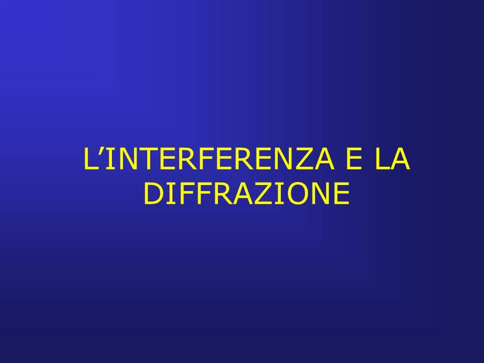 L'INTERFERENZA E LA DIFFRAZIONE