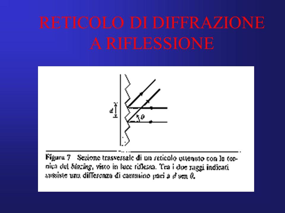 RETICOLO DI DIFFRAZIONE A RIFLESSIONE