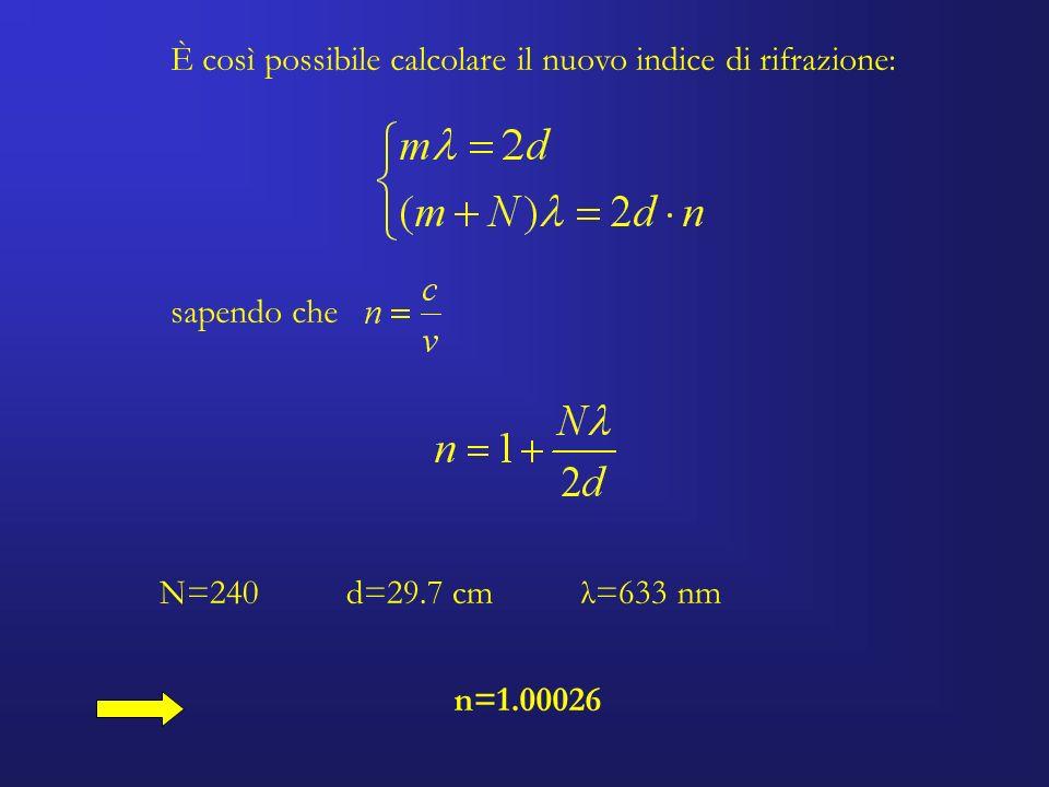 È così possibile calcolare il nuovo indice di rifrazione: