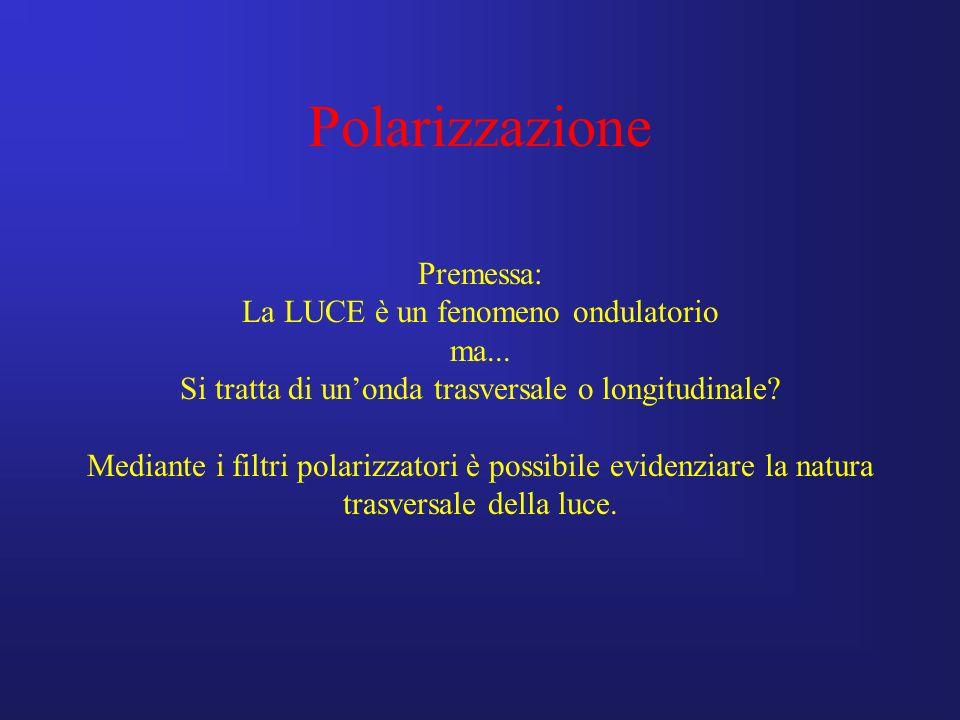 Polarizzazione Premessa: La LUCE è un fenomeno ondulatorio ma...