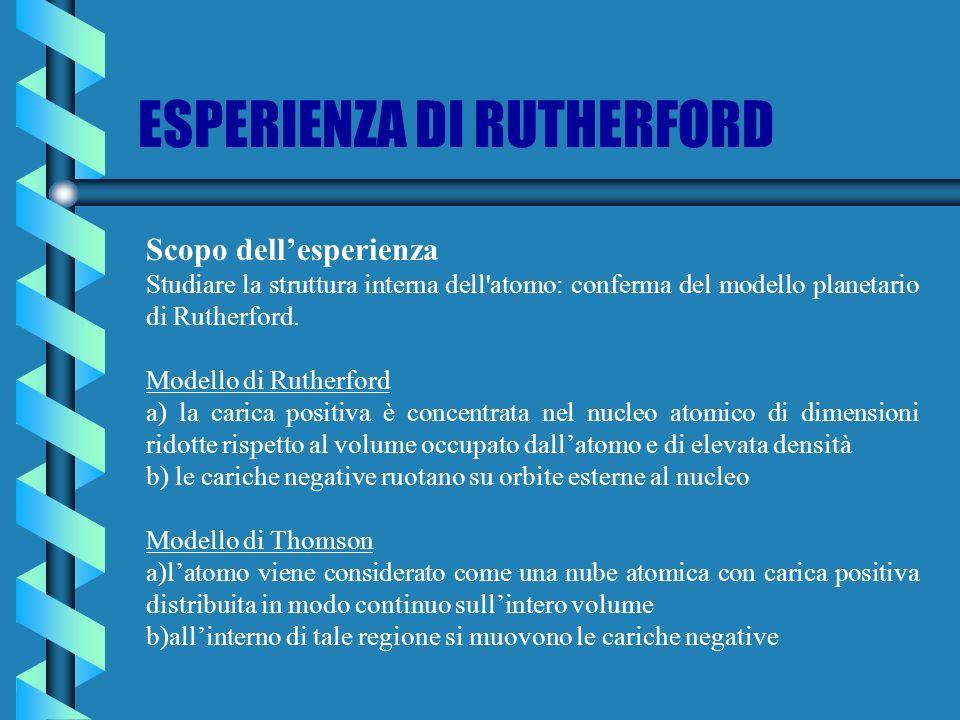 ESPERIENZA DI RUTHERFORD