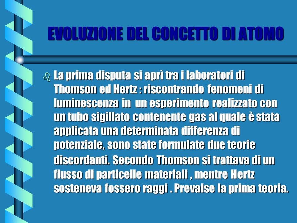 EVOLUZIONE DEL CONCETTO DI ATOMO