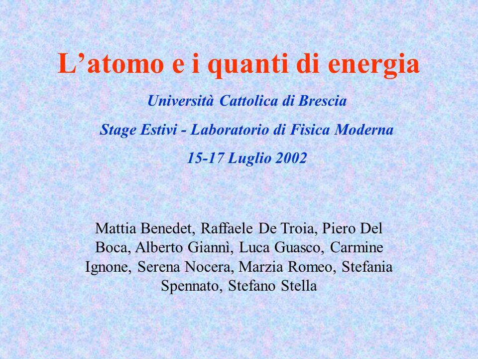L'atomo e i quanti di energia