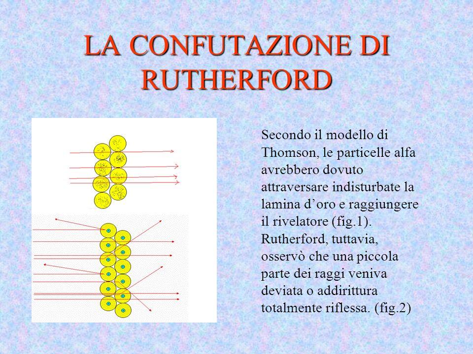 LA CONFUTAZIONE DI RUTHERFORD