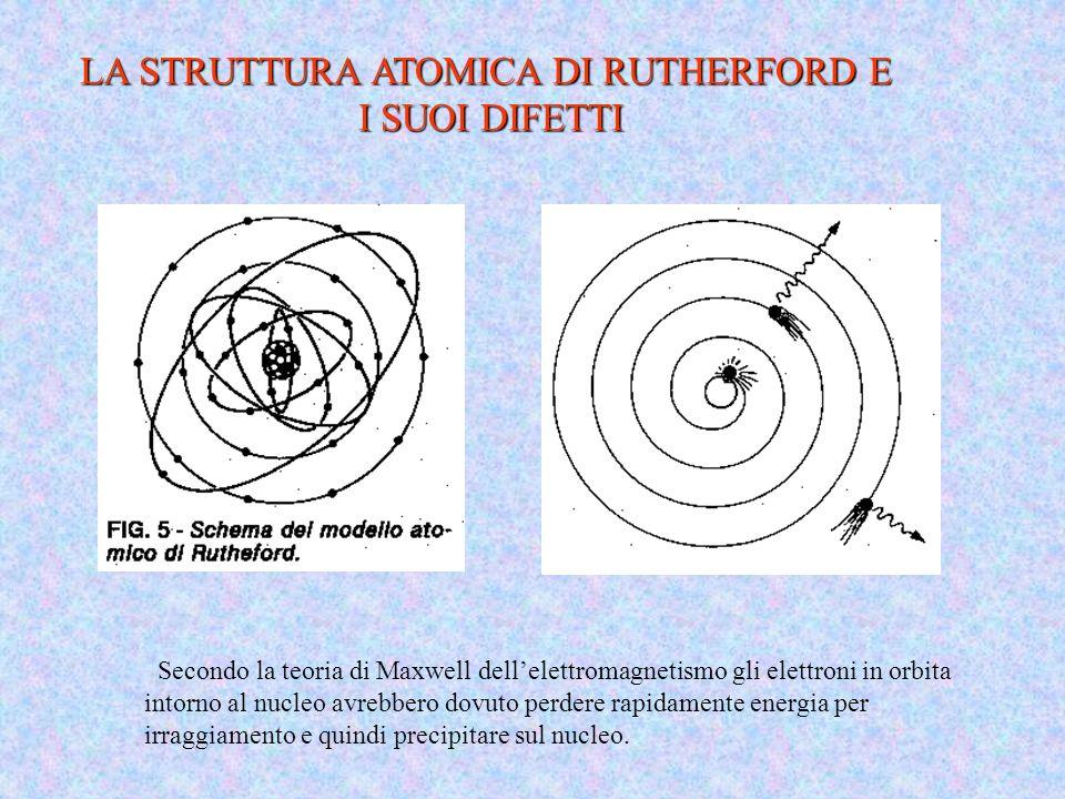 LA STRUTTURA ATOMICA DI RUTHERFORD E
