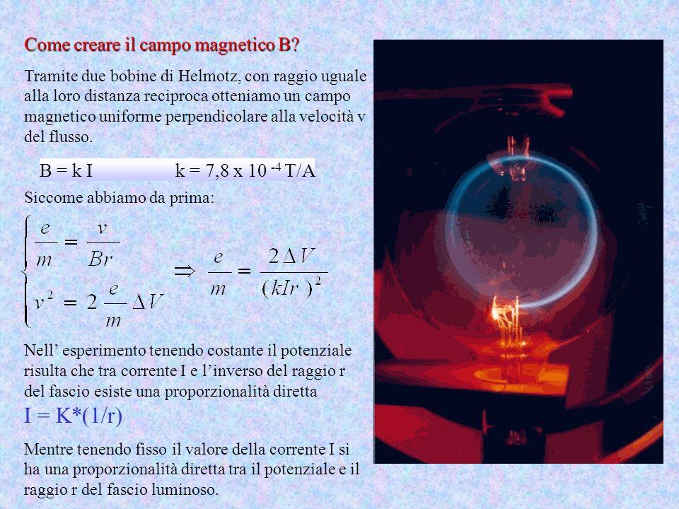 I = K*(1/r) Come creare il campo magnetico B