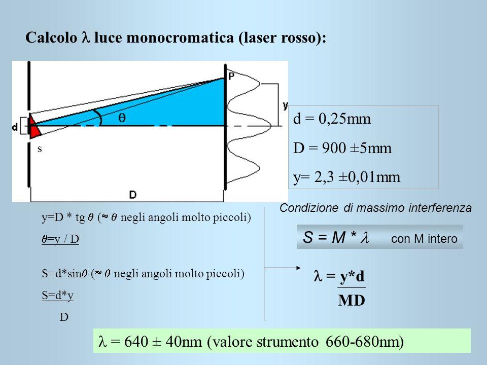 Calcolo l luce monocromatica (laser rosso):