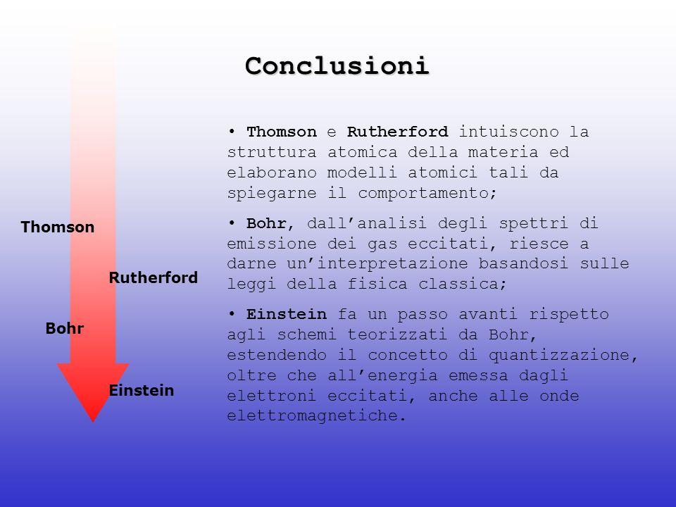 Conclusioni Thomson e Rutherford intuiscono la struttura atomica della materia ed elaborano modelli atomici tali da spiegarne il comportamento;