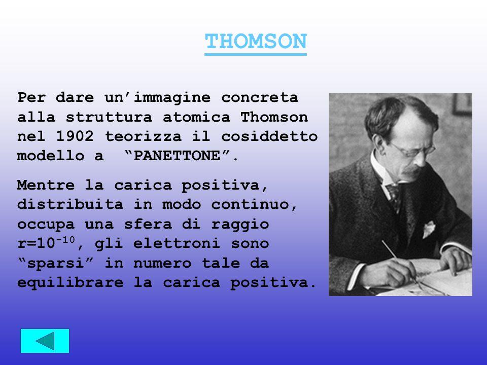 THOMSON Per dare un'immagine concreta alla struttura atomica Thomson nel 1902 teorizza il cosiddetto modello a PANETTONE .