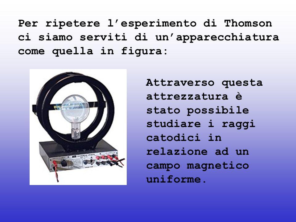 Per ripetere l'esperimento di Thomson ci siamo serviti di un'apparecchiatura come quella in figura:
