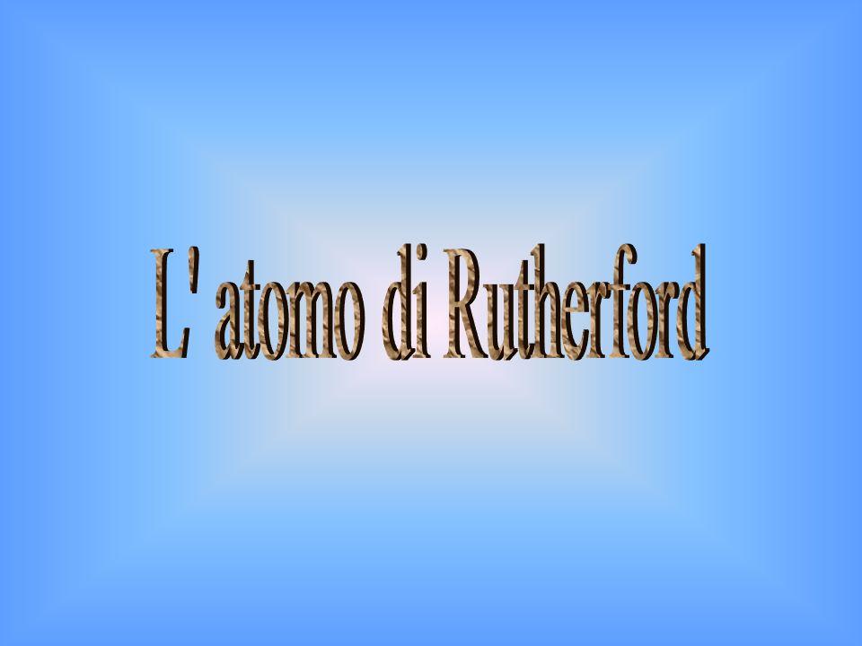 L atomo di Rutherford