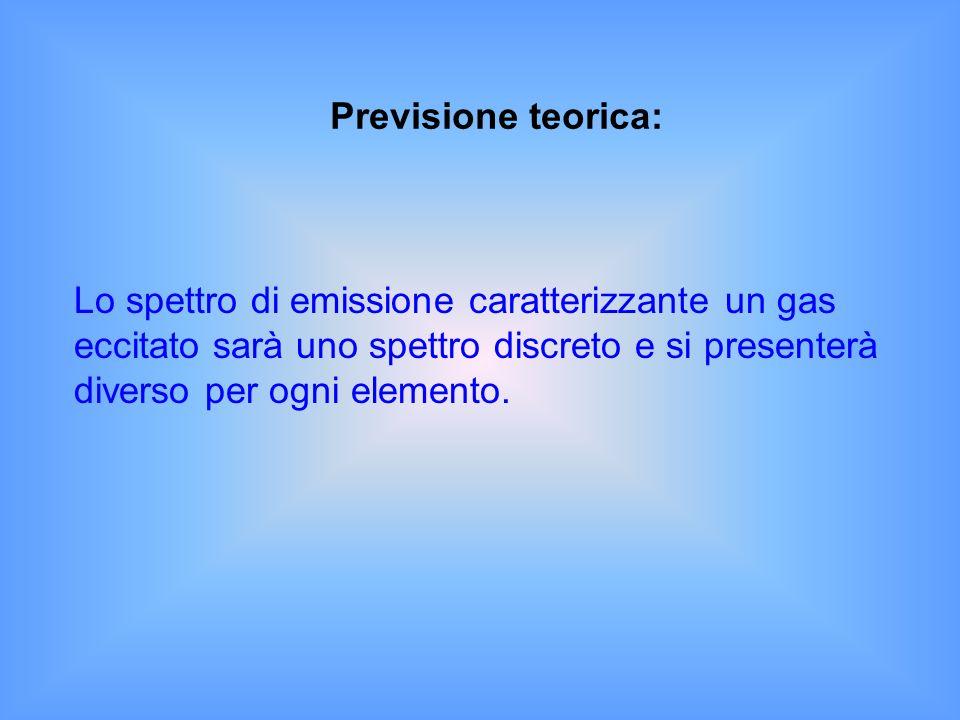 Previsione teorica: Lo spettro di emissione caratterizzante un gas eccitato sarà uno spettro discreto e si presenterà diverso per ogni elemento.