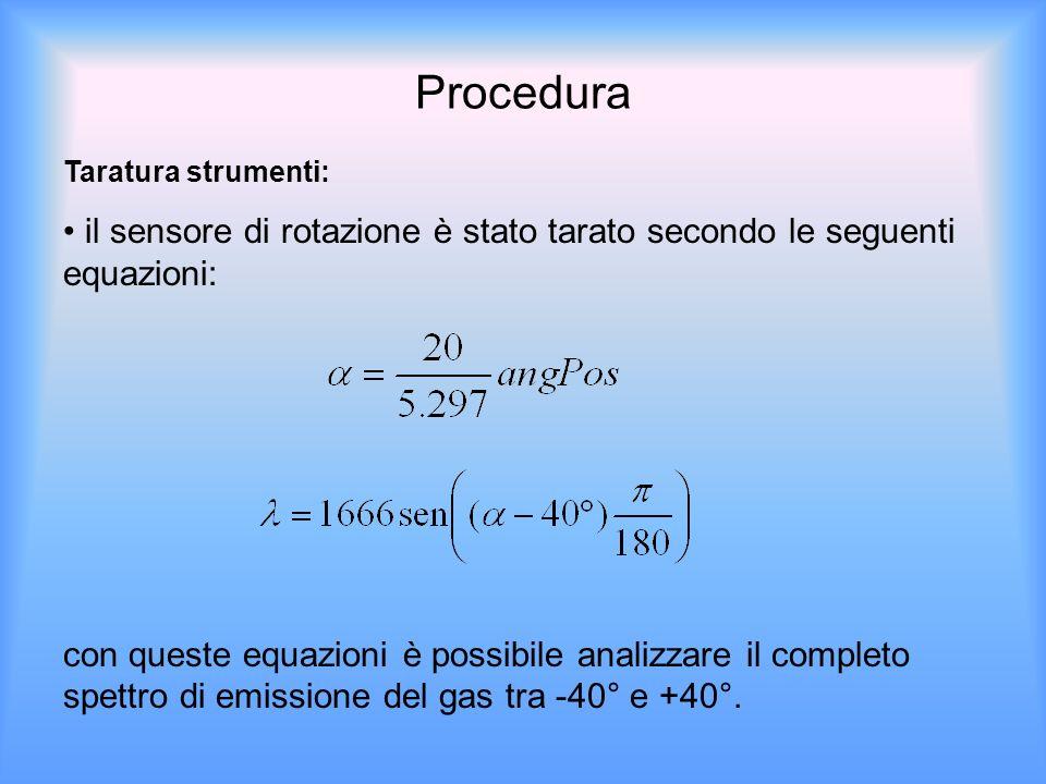 Procedura Taratura strumenti: il sensore di rotazione è stato tarato secondo le seguenti equazioni: