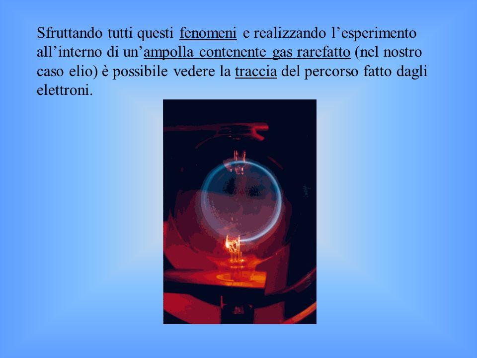 Sfruttando tutti questi fenomeni e realizzando l'esperimento all'interno di un'ampolla contenente gas rarefatto (nel nostro caso elio) è possibile vedere la traccia del percorso fatto dagli elettroni.