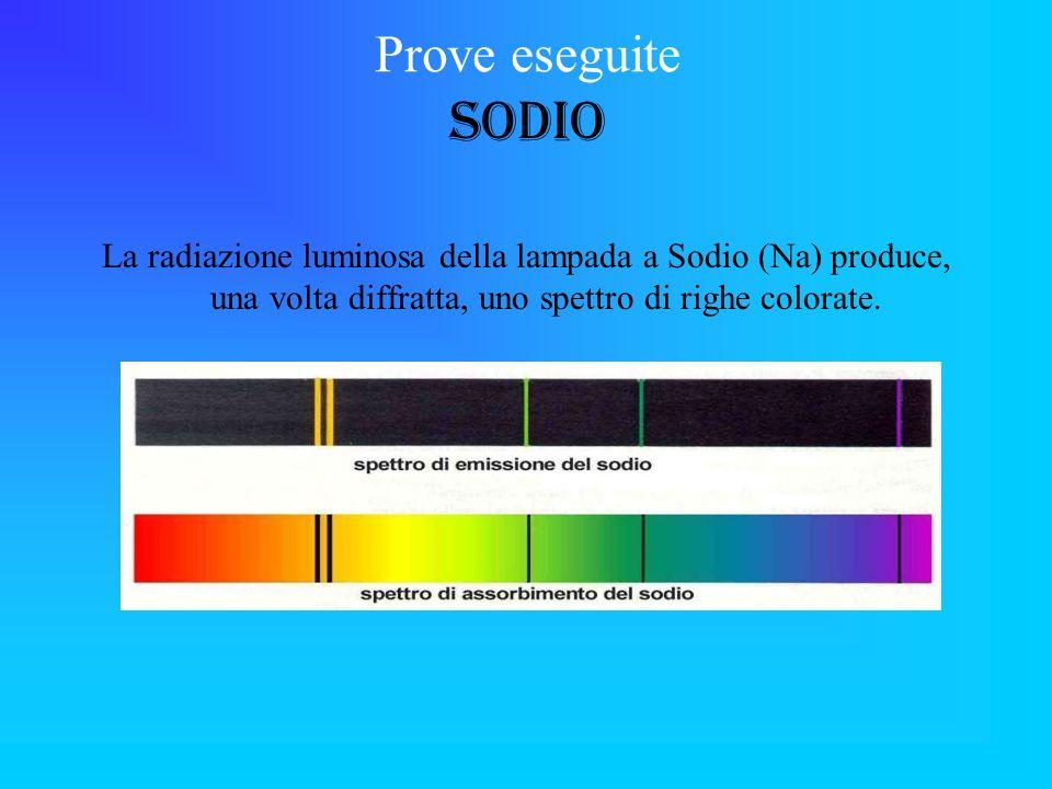 Prove eseguite Sodio La radiazione luminosa della lampada a Sodio (Na) produce, una volta diffratta, uno spettro di righe colorate.
