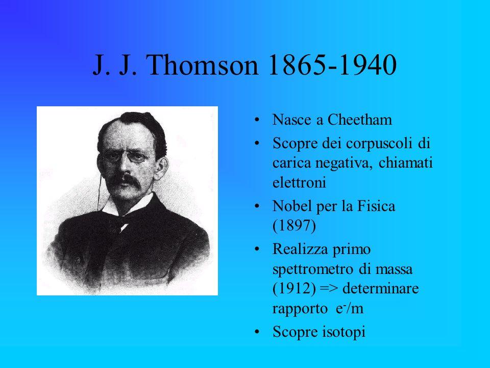 J. J. Thomson 1865-1940 Nasce a Cheetham