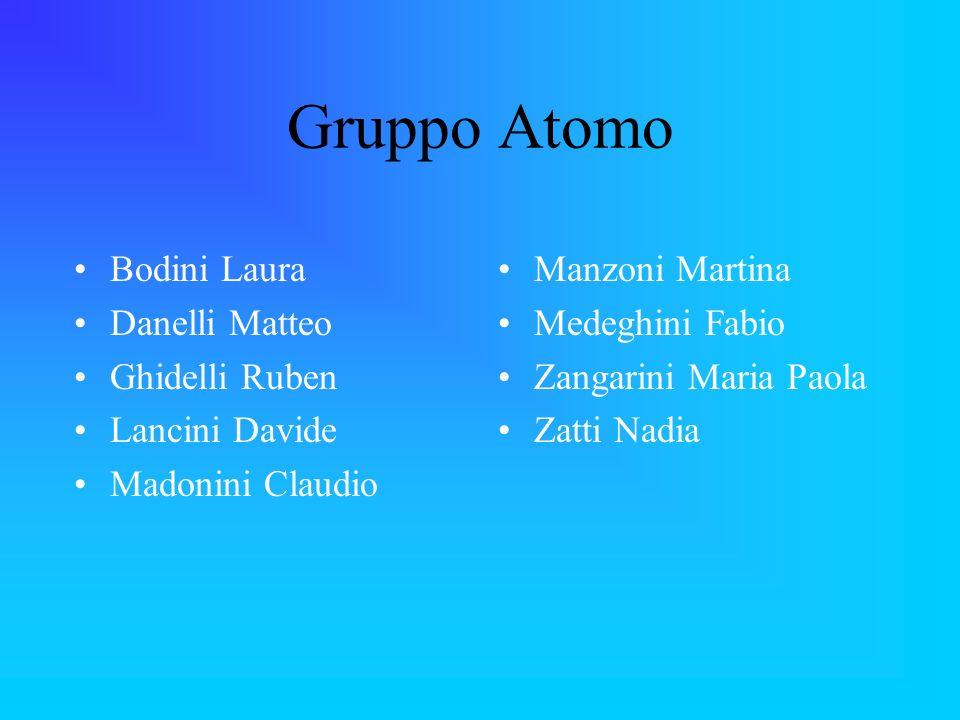Gruppo Atomo Bodini Laura Danelli Matteo Ghidelli Ruben Lancini Davide
