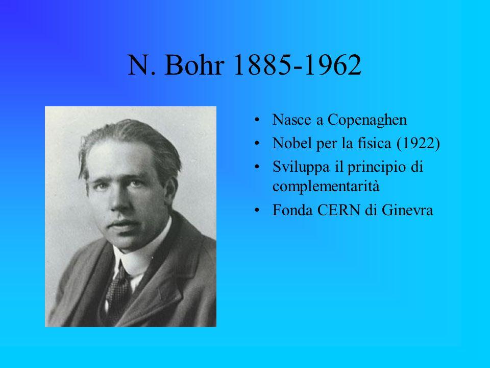 N. Bohr 1885-1962 Nasce a Copenaghen Nobel per la fisica (1922)