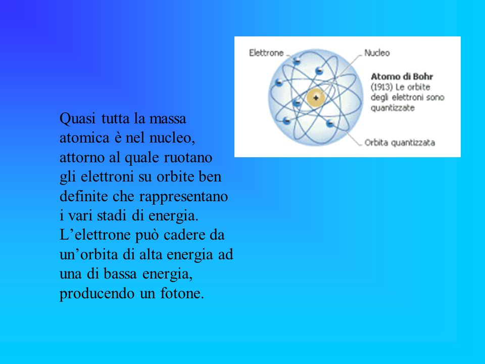 Quasi tutta la massa atomica è nel nucleo, attorno al quale ruotano gli elettroni su orbite ben definite che rappresentano i vari stadi di energia.