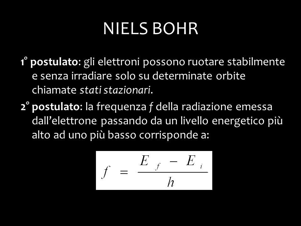 NIELS BOHR 1° postulato: gli elettroni possono ruotare stabilmente e senza irradiare solo su determinate orbite chiamate stati stazionari.