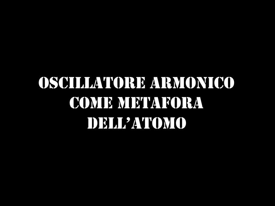 Oscillatore armonico come metafora dell'atomo