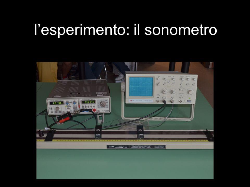 l'esperimento: il sonometro