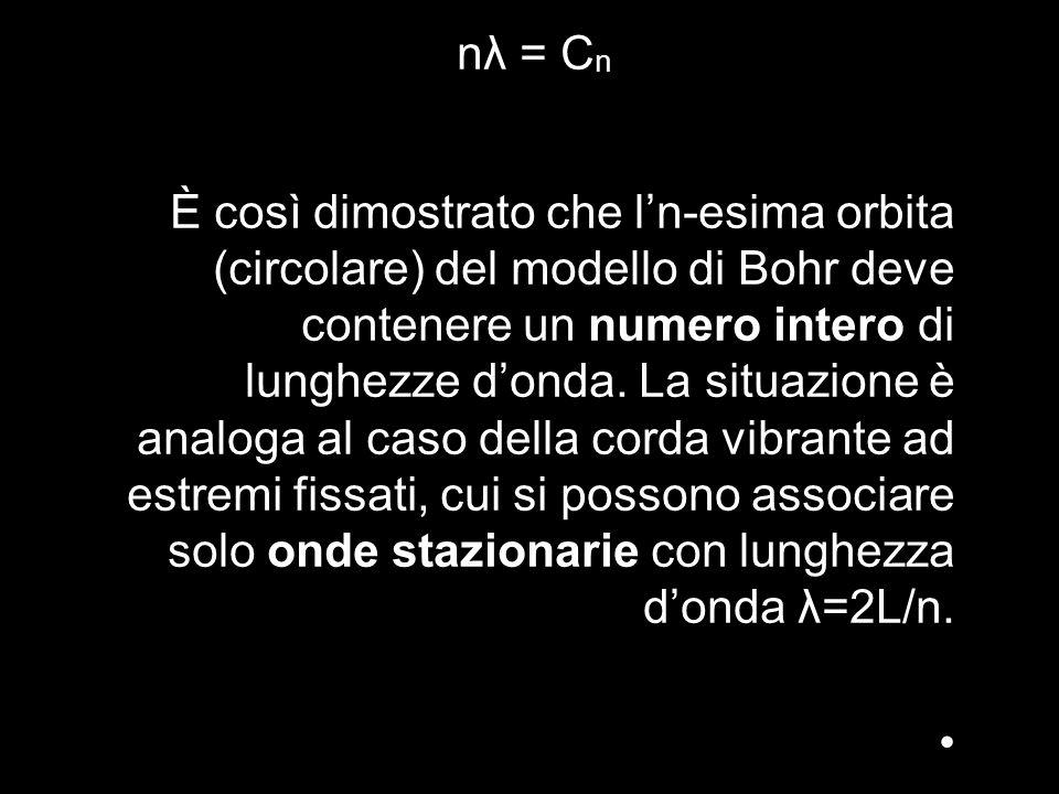 nλ = Cn