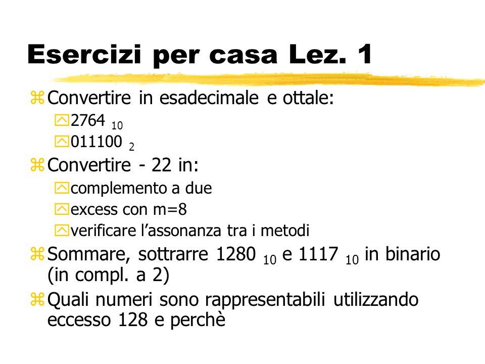 Esercizi per casa Lez. 1 Convertire in esadecimale e ottale: