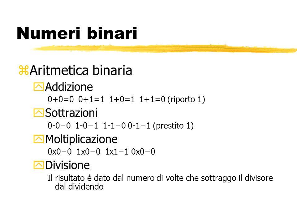 Numeri binari Aritmetica binaria Addizione Sottrazioni Moltiplicazione