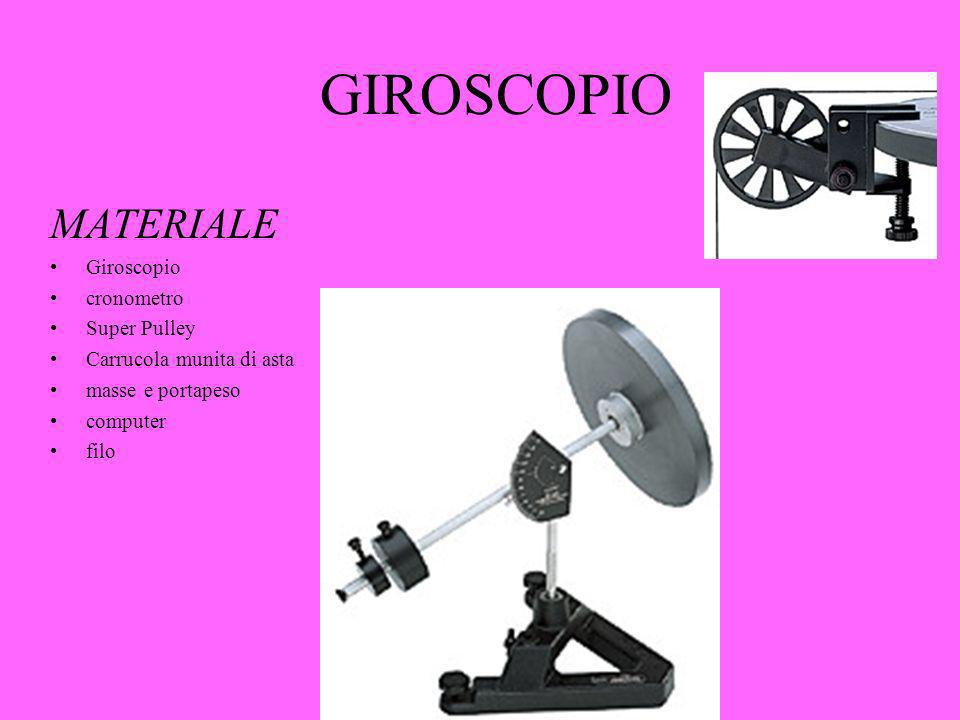 GIROSCOPIO MATERIALE Giroscopio cronometro Super Pulley