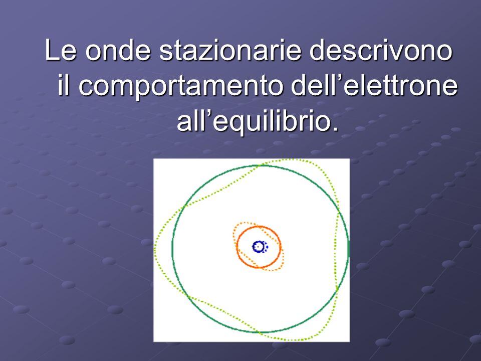 Le onde stazionarie descrivono il comportamento dell'elettrone all'equilibrio.