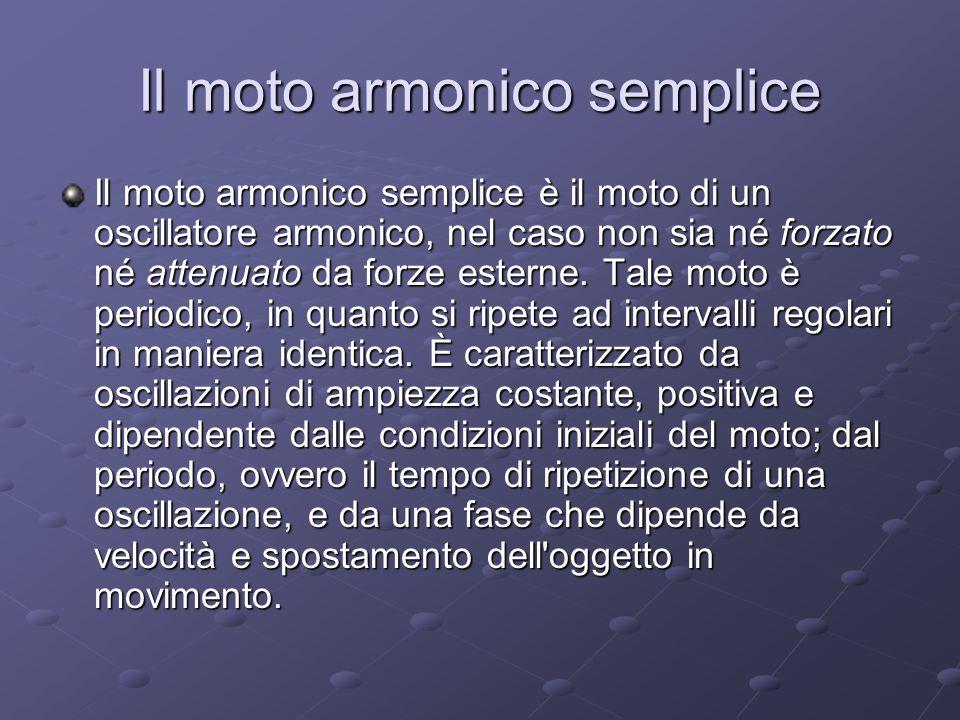 Il moto armonico semplice