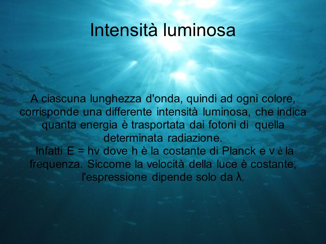 Intensità luminosa