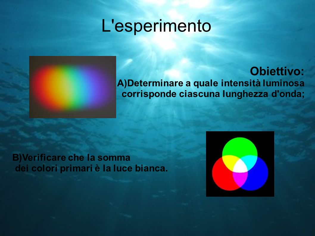 L esperimento Obiettivo: A)Determinare a quale intensità luminosa