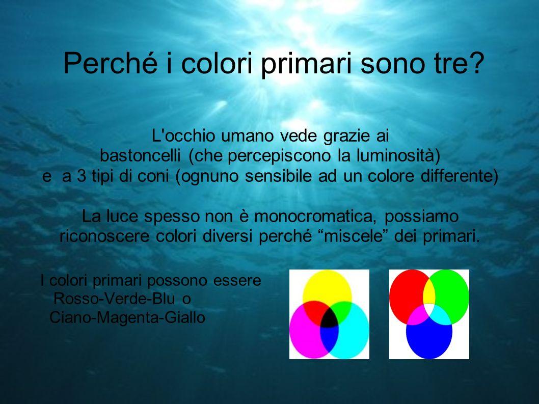 Perché i colori primari sono tre