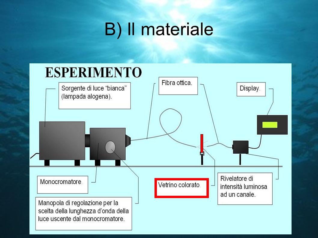 B) Il materiale