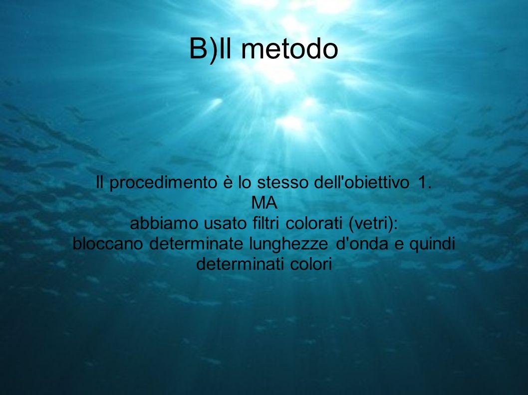 B)Il metodo