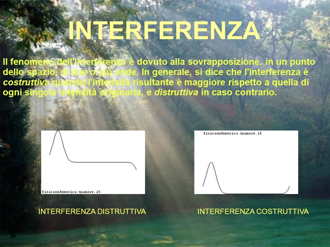 INTERFERENZA