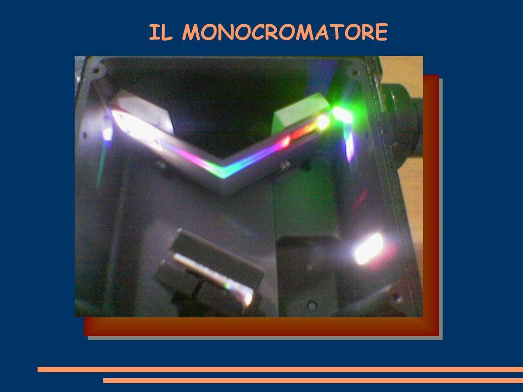 IL MONOCROMATORE